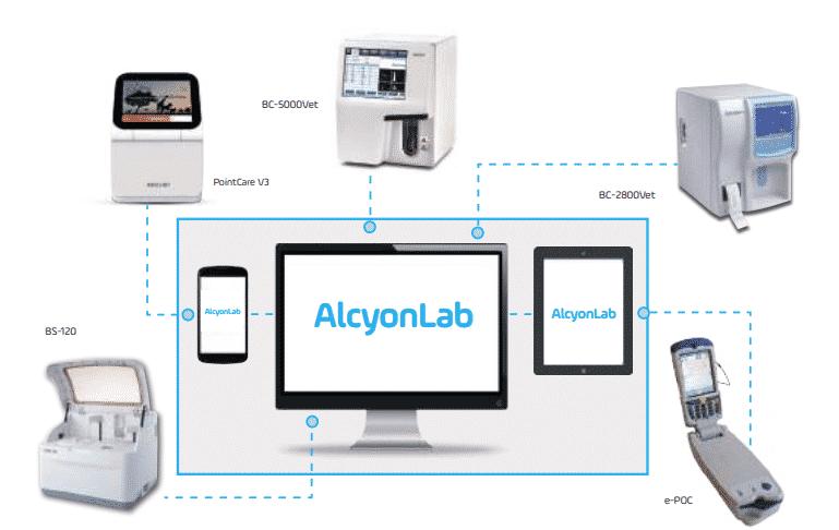 Alcyon Lab